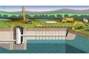 Вакуумное водопонижение. Схема, оборудование и установка